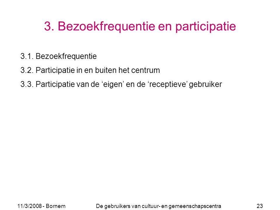 3. Bezoekfrequentie en participatie