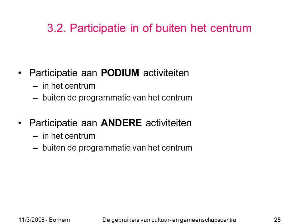 3.2. Participatie in of buiten het centrum
