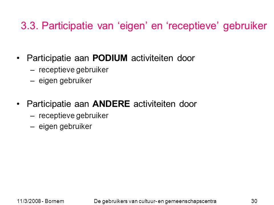 3.3. Participatie van 'eigen' en 'receptieve' gebruiker
