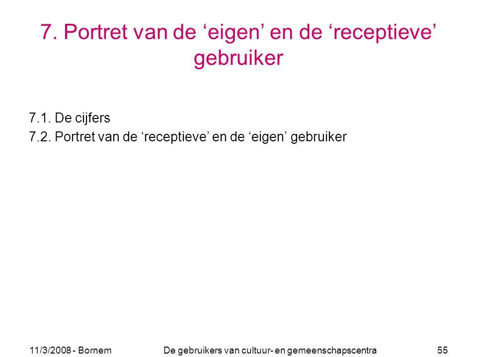 7. Portret van de 'eigen' en de 'receptieve' gebruiker