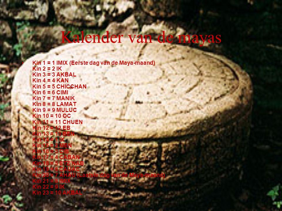 Kalender van de mayas