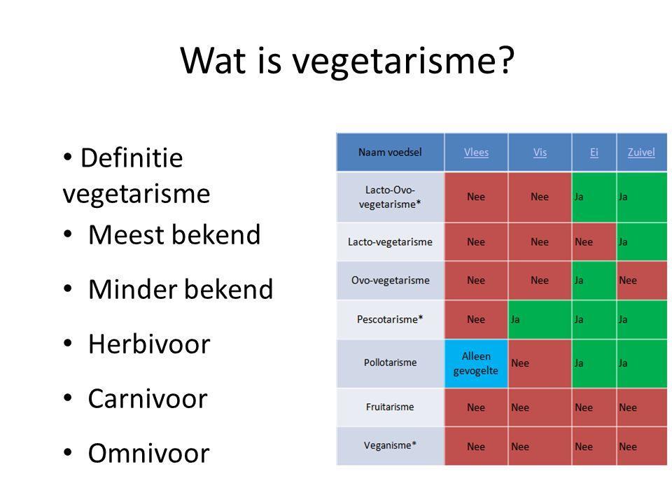 Wat is vegetarisme Definitie vegetarisme Meest bekend Minder bekend