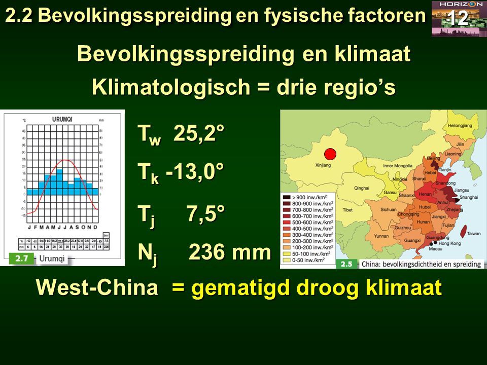 Bevolkingsspreiding en klimaat Klimatologisch = drie regio's
