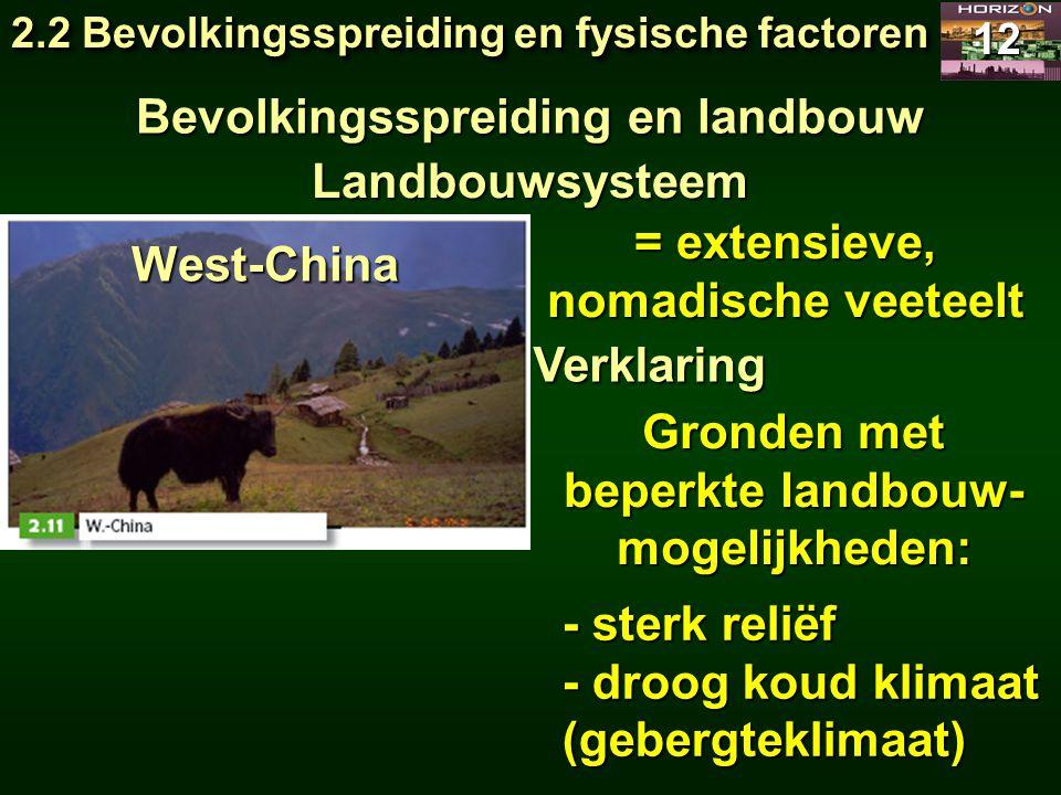 Bevolkingsspreiding en landbouw Landbouwsysteem