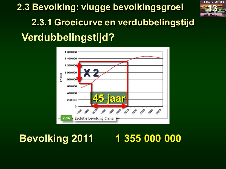 Verdubbelingstijd 45 jaar Bevolking 2011
