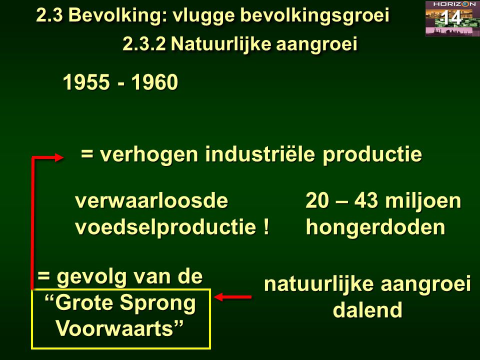 = verhogen industriële productie