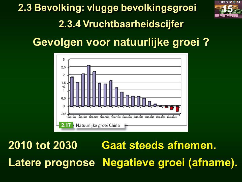 Gevolgen voor natuurlijke groei