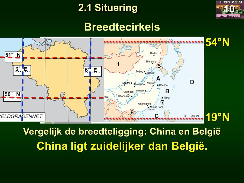 Breedtecirkels China ligt zuidelijker dan België.