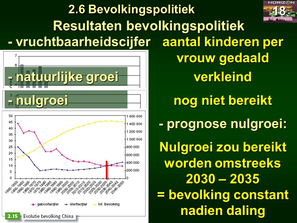 Resultaten bevolkingspolitiek