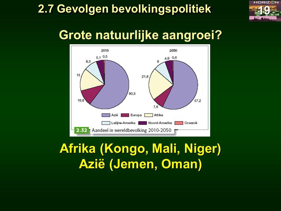 Afrika (Kongo, Mali, Niger) Azië (Jemen, Oman)