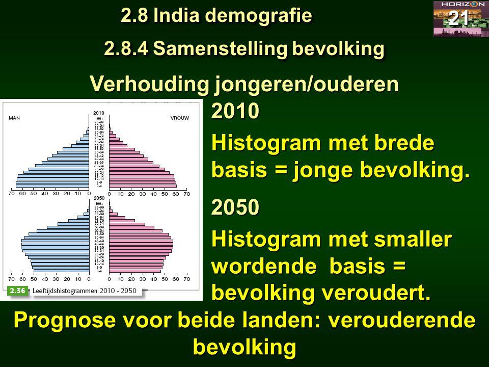 Prognose voor beide landen: verouderende bevolking