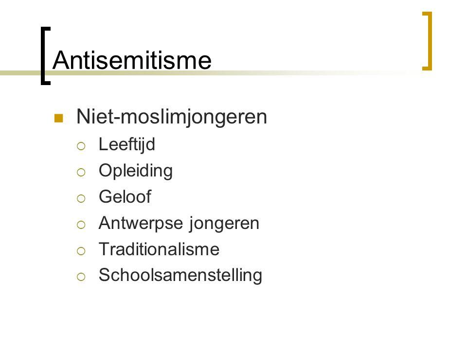 Antisemitisme Niet-moslimjongeren Leeftijd Opleiding Geloof