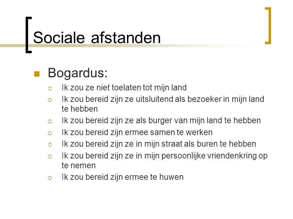 Sociale afstanden Bogardus: Ik zou ze niet toelaten tot mijn land