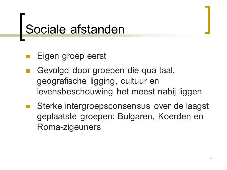Sociale afstanden Eigen groep eerst