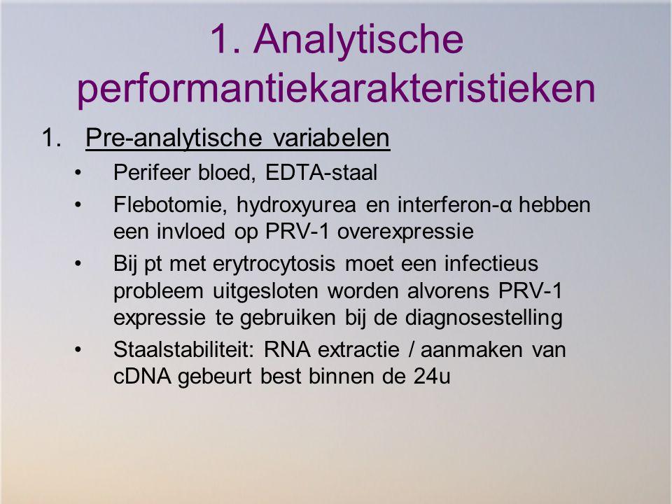 1. Analytische performantiekarakteristieken