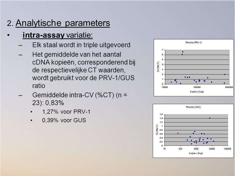 2. Analytische parameters intra-assay variatie: