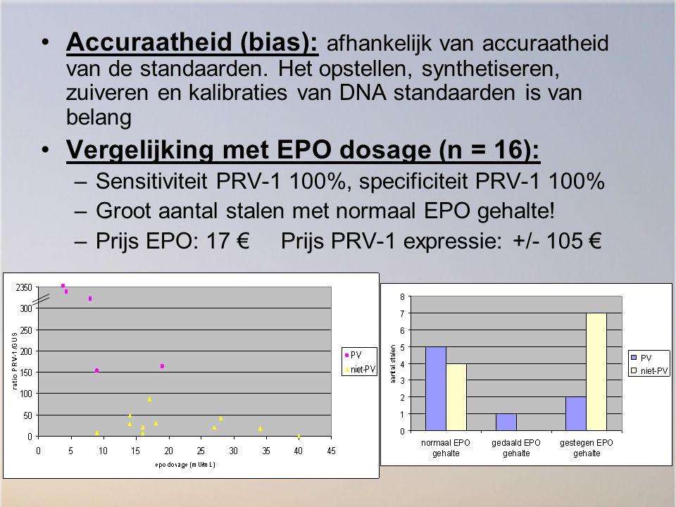 Vergelijking met EPO dosage (n = 16):