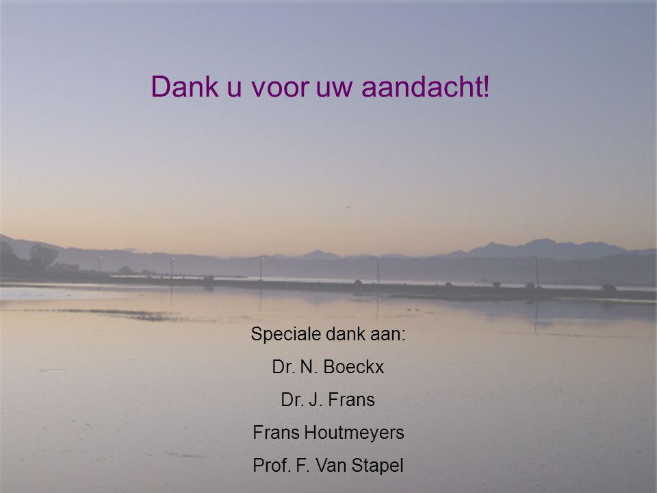 Dank u voor uw aandacht! Speciale dank aan: Dr. N. Boeckx Dr. J. Frans