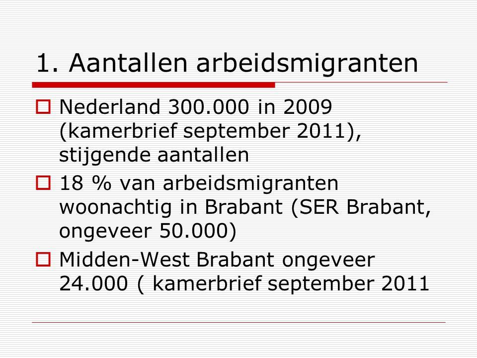 1. Aantallen arbeidsmigranten