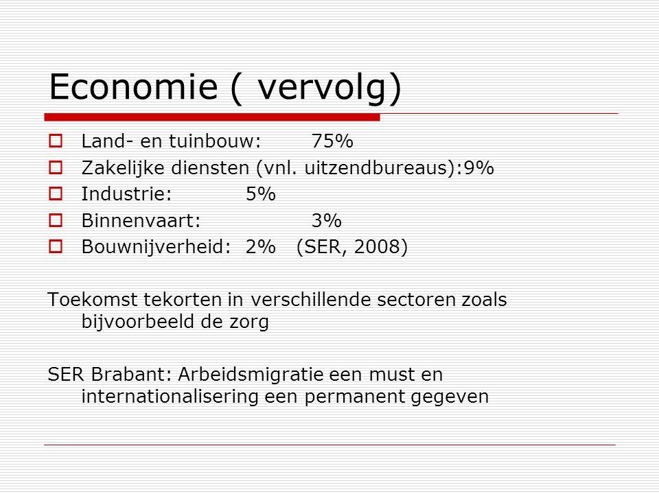 Economie ( vervolg) Land- en tuinbouw: 75%
