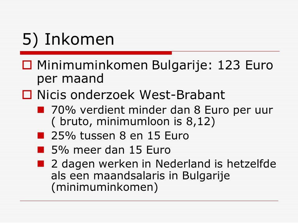 5) Inkomen Minimuminkomen Bulgarije: 123 Euro per maand