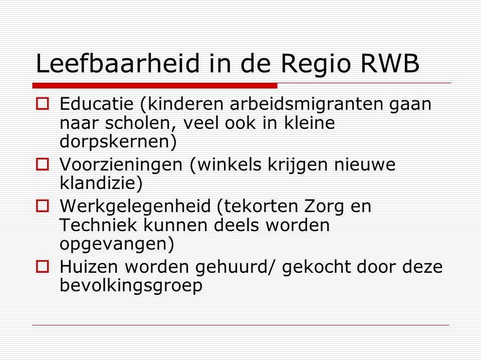 Leefbaarheid in de Regio RWB