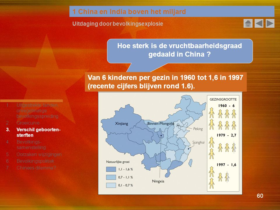 Hoe sterk is de vruchtbaarheidsgraad gedaald in China