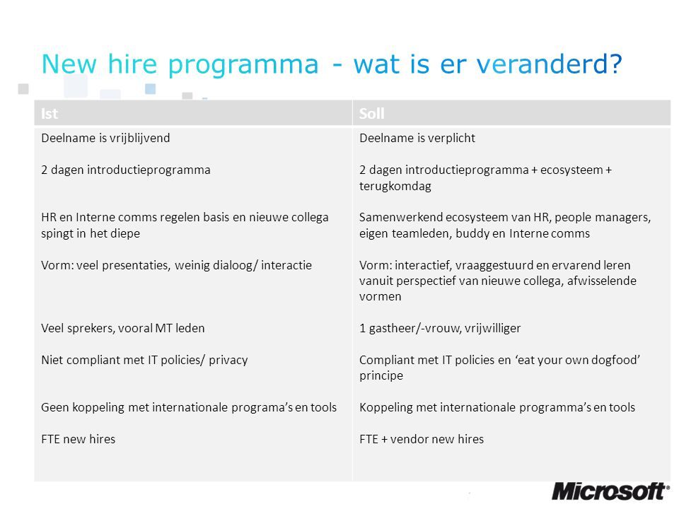 New hire programma - wat is er veranderd