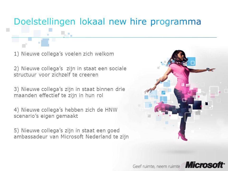 Doelstellingen lokaal new hire programma