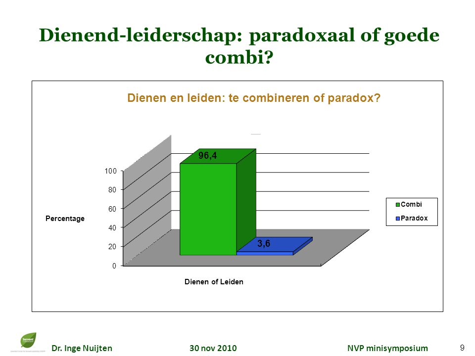 Dienend-leiderschap: paradoxaal of goede combi