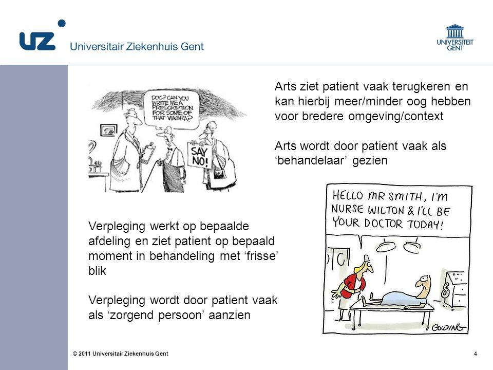 Arts ziet patient vaak terugkeren en