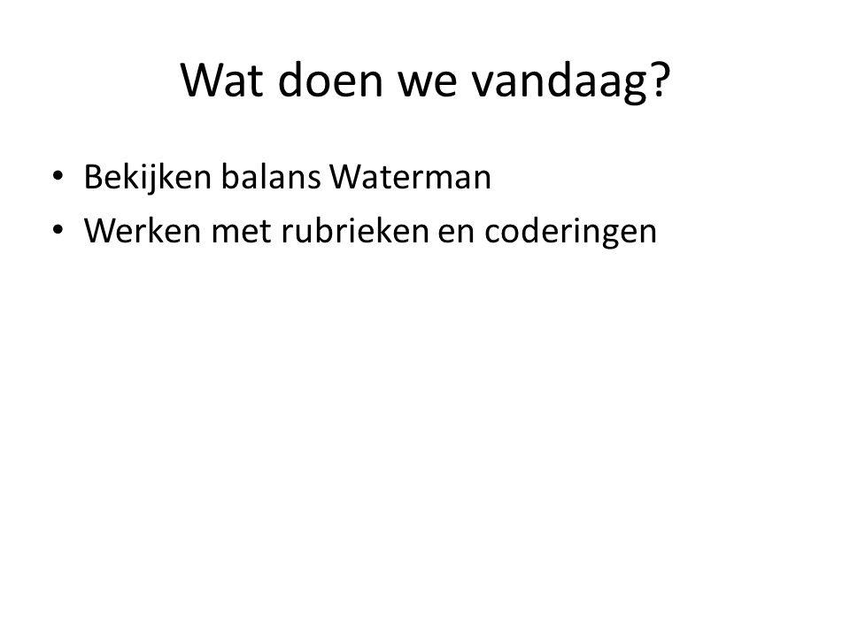 Wat doen we vandaag Bekijken balans Waterman