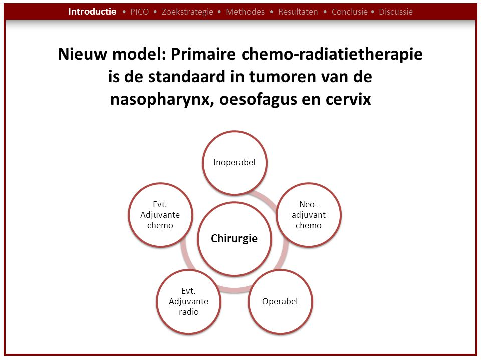 Nieuw model: Primaire chemo-radiatietherapie