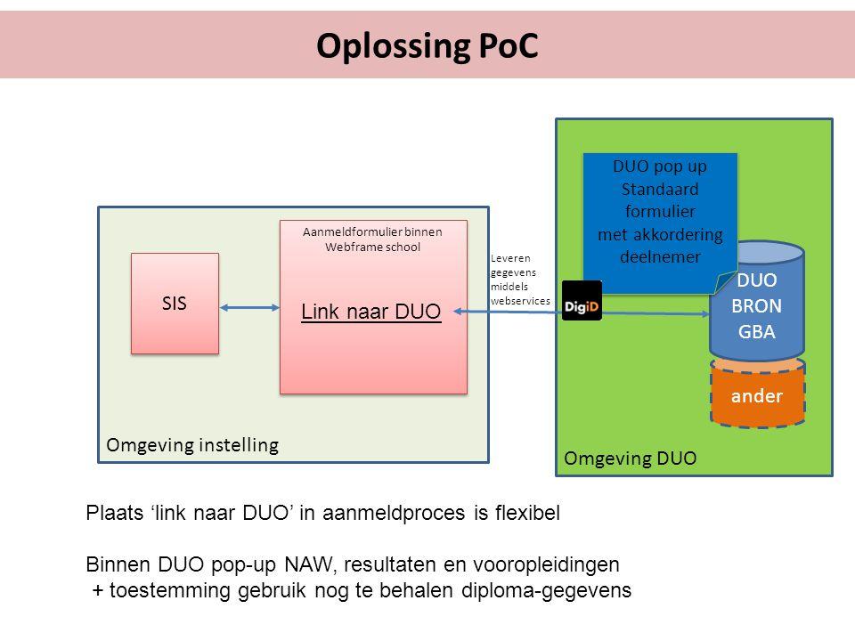 Oplossing PoC DUO BRON SIS GBA Omgeving DUO Link naar DUO