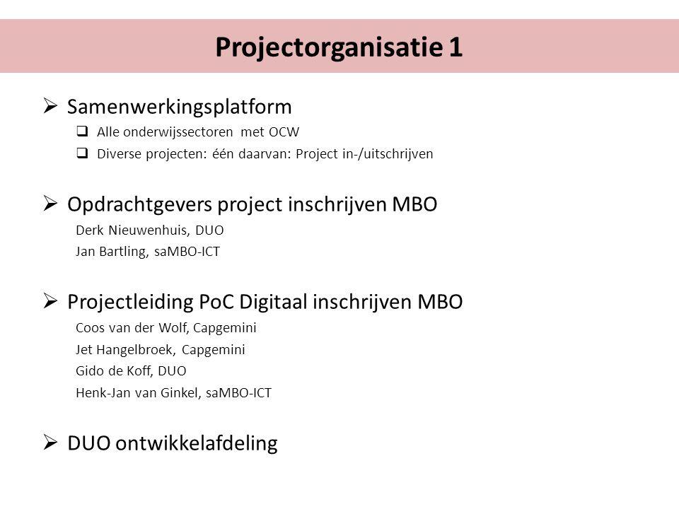 Projectorganisatie 1 Samenwerkingsplatform