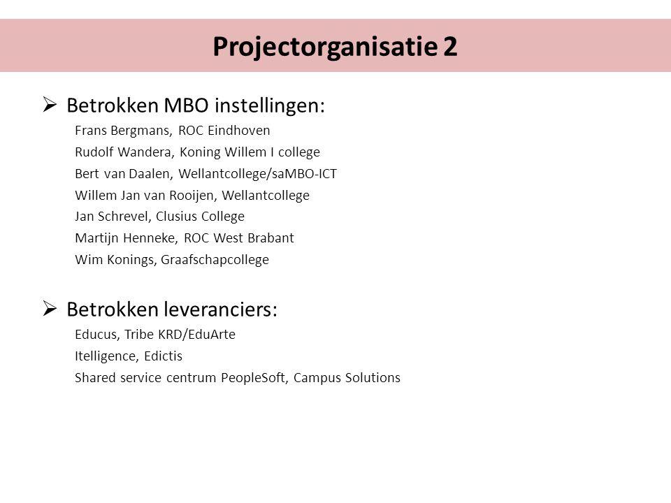Projectorganisatie 2 Betrokken MBO instellingen: