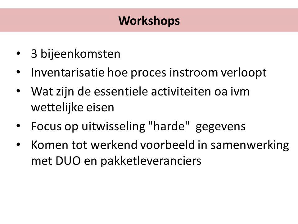 Workshops 3 bijeenkomsten. Inventarisatie hoe proces instroom verloopt. Wat zijn de essentiele activiteiten oa ivm wettelijke eisen.