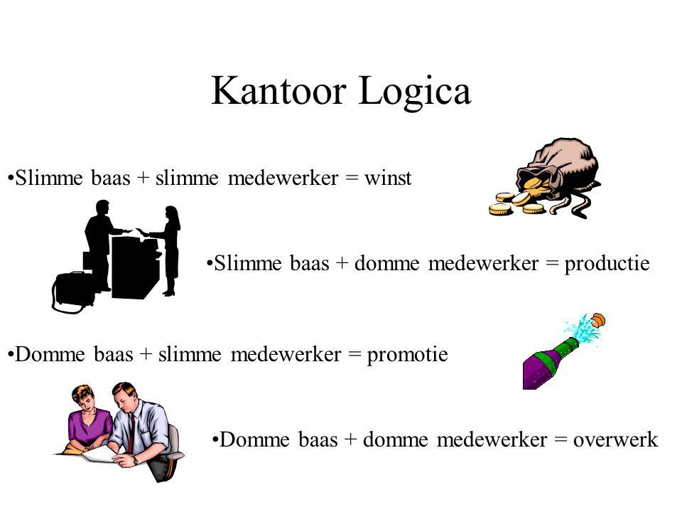 Kantoor Logica Slimme baas + slimme medewerker = winst