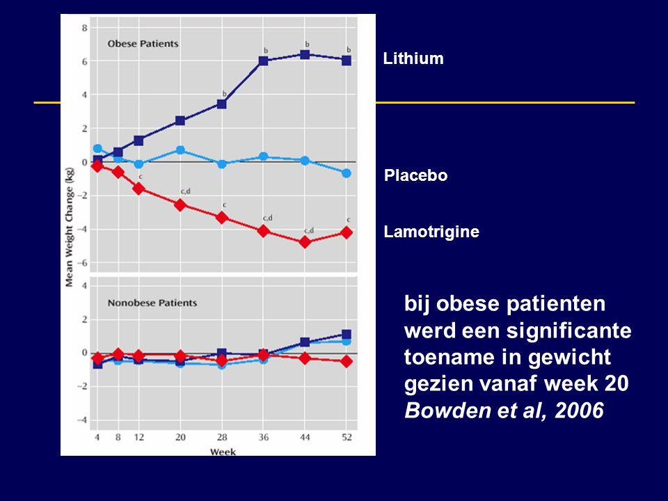 bij obese patienten werd een significante toename in gewicht