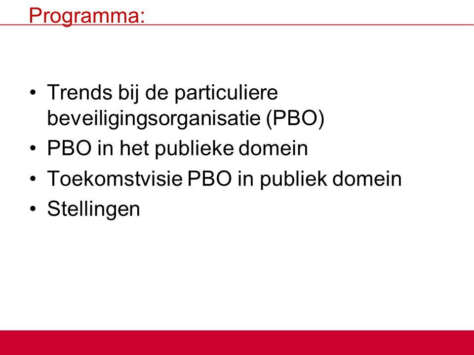 Programma: Trends bij de particuliere beveiligingsorganisatie (PBO) PBO in het publieke domein. Toekomstvisie PBO in publiek domein.