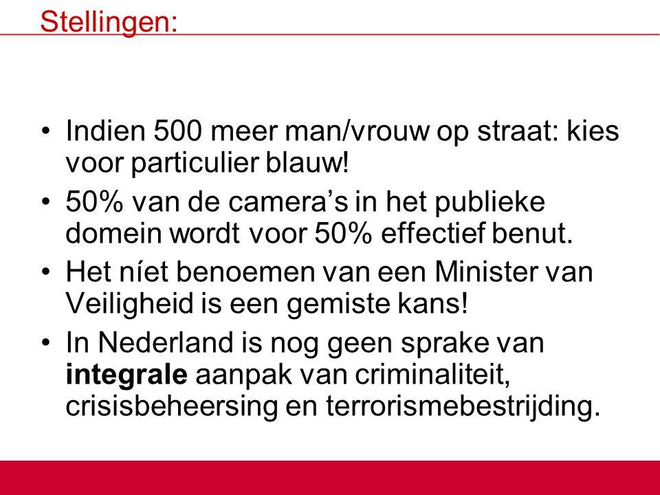 Stellingen: Indien 500 meer man/vrouw op straat: kies voor particulier blauw!