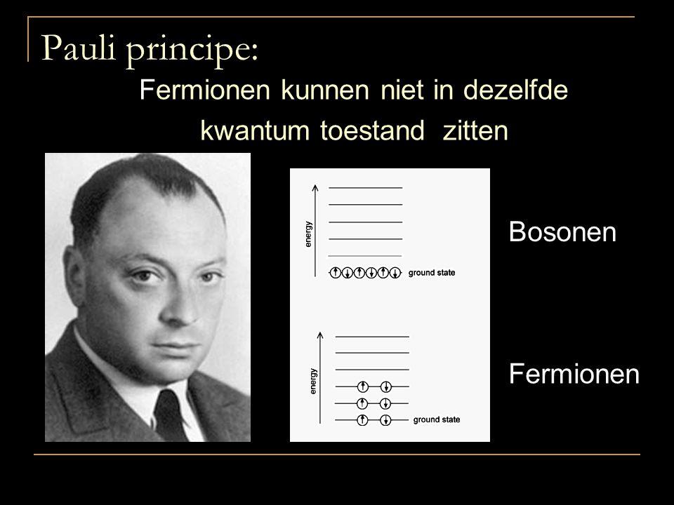 Pauli principe: Fermionen kunnen niet in dezelfde