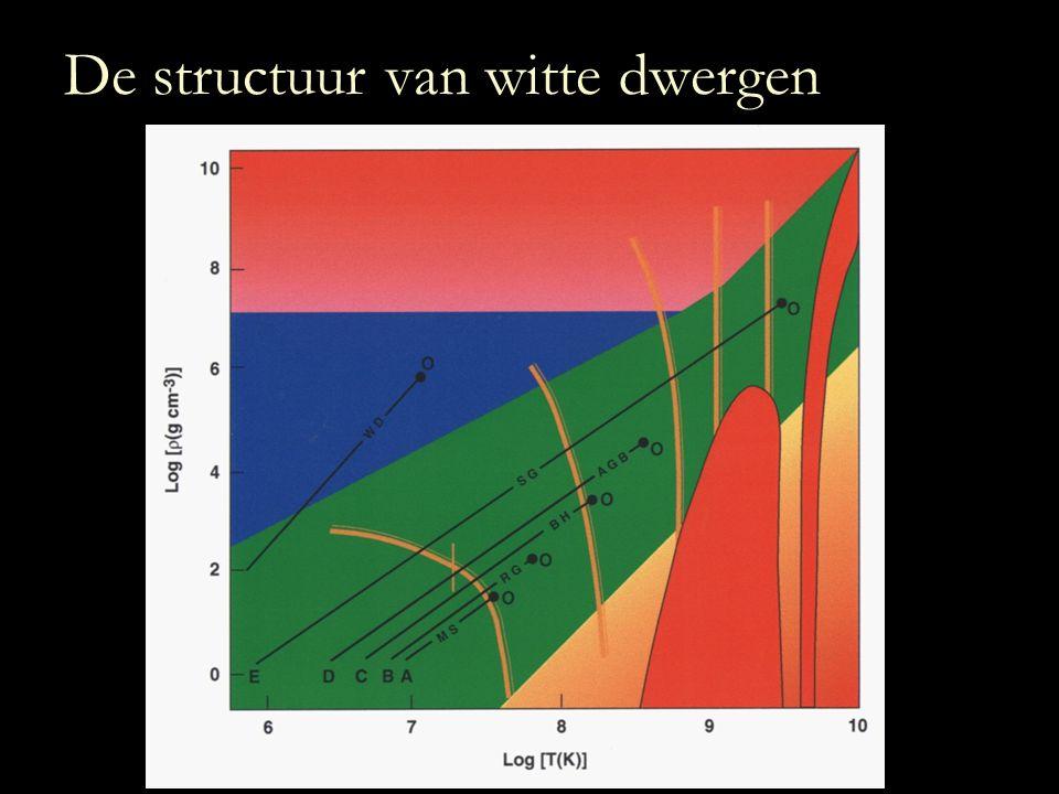De structuur van witte dwergen