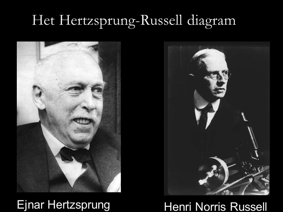 Het Hertzsprung-Russell diagram