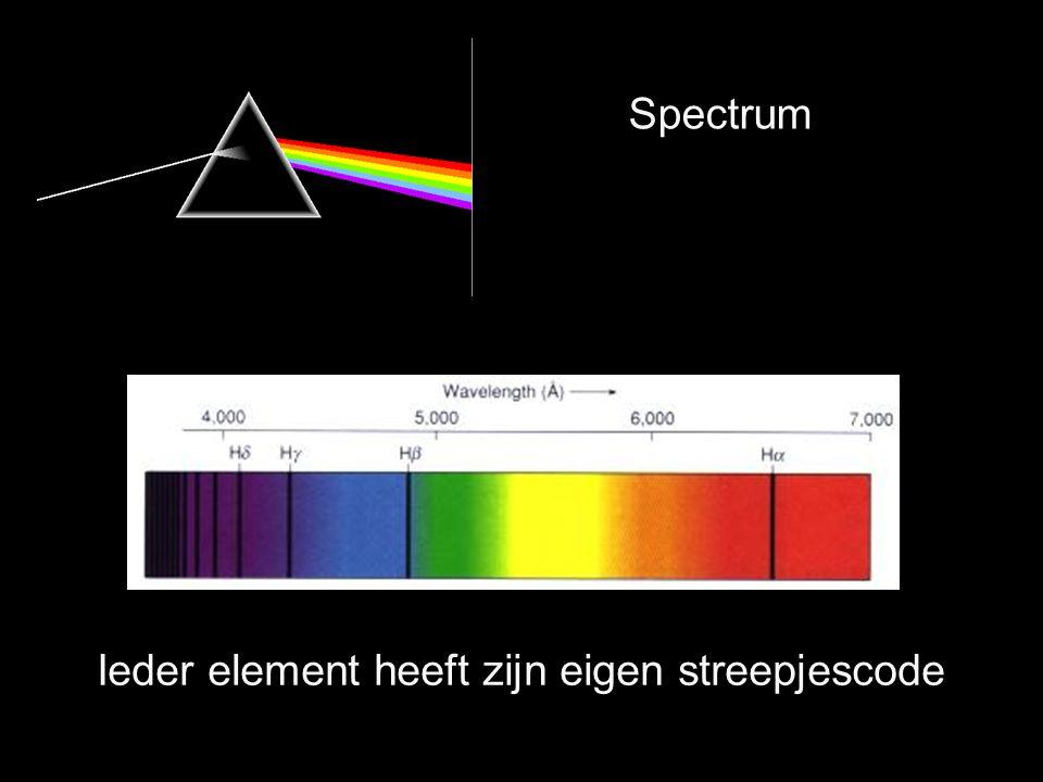 Spectrum Ieder element heeft zijn eigen streepjescode