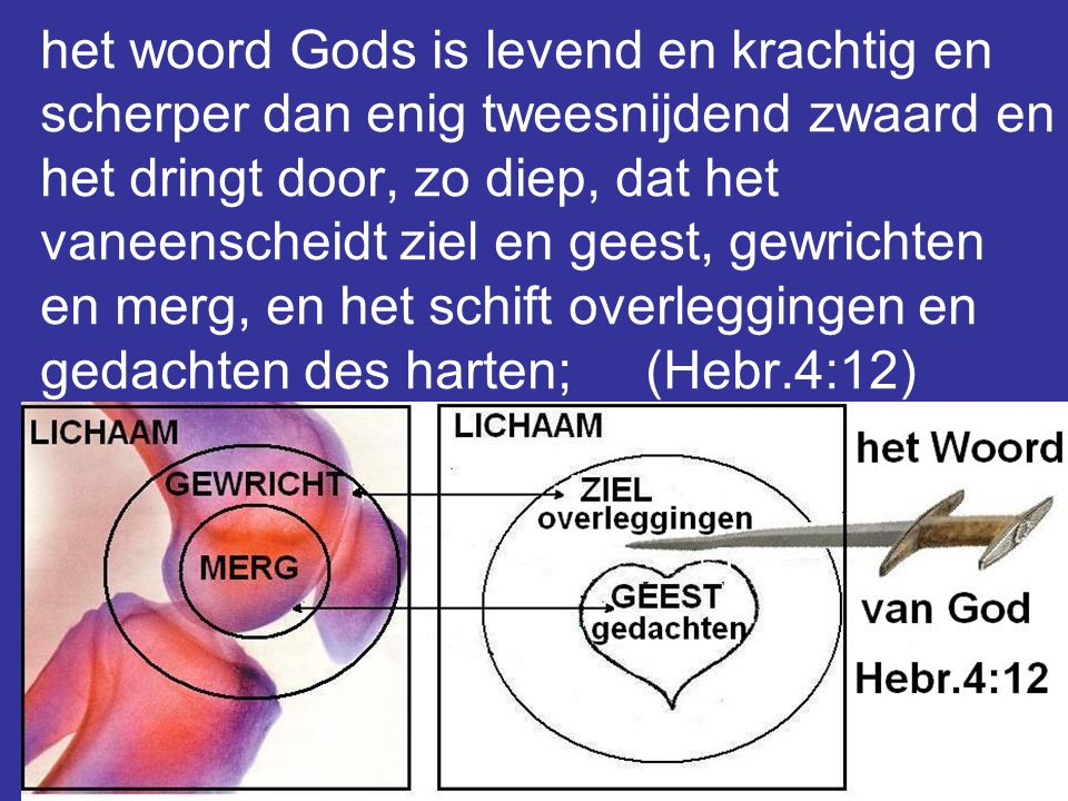 het woord Gods is levend en krachtig en scherper dan enig tweesnijdend zwaard en het dringt door, zo diep, dat het vaneenscheidt ziel en geest, gewrichten en merg, en het schift overleggingen en gedachten des harten; (Hebr.4:12)