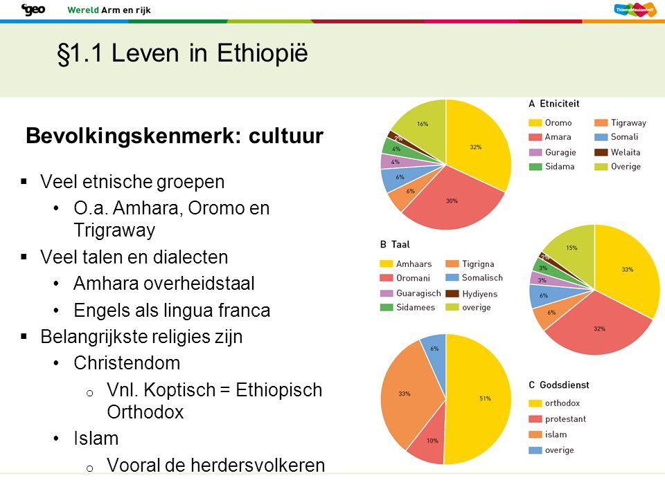 §1.1 Leven in Ethiopië Bevolkingskenmerk: cultuur