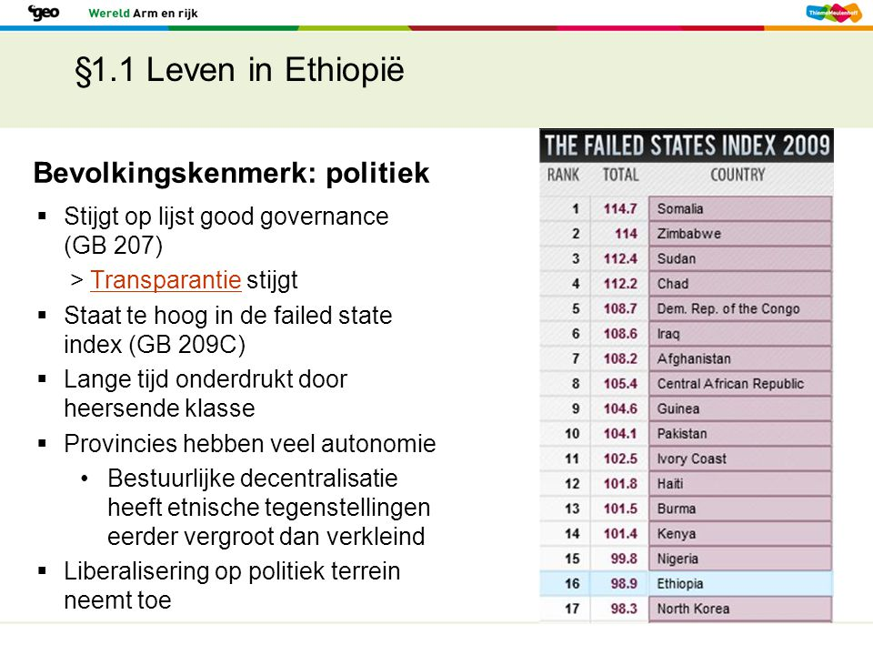 §1.1 Leven in Ethiopië Bevolkingskenmerk: politiek