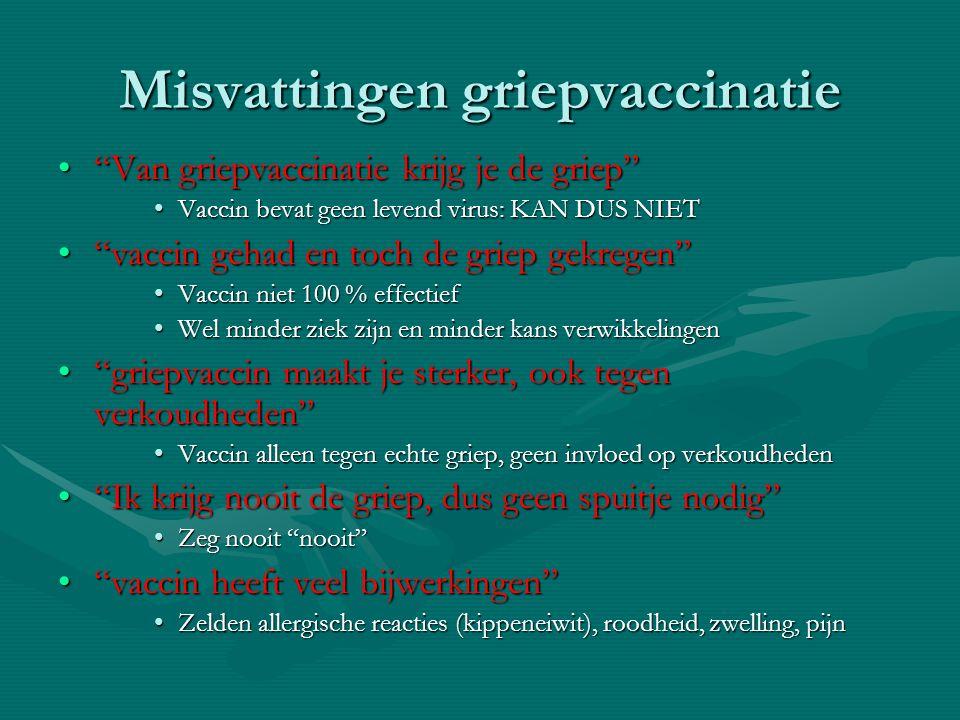 Misvattingen griepvaccinatie