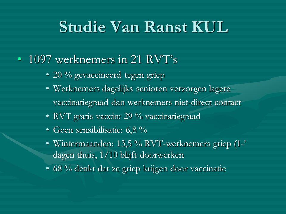Studie Van Ranst KUL 1097 werknemers in 21 RVT's